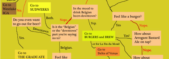 """Hey, so, it's not necessarily comprehensive, but it comes pretty close:  The Brewhaha Where to Get Beer in Davis Flowchart. The next time you find yourself at home wondering, """"What should I do tonight?"""" just look to this chart."""